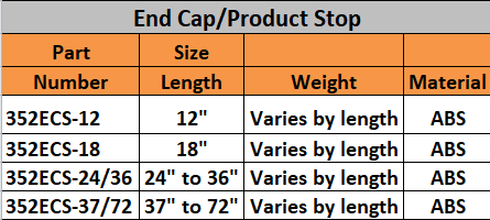 End Cap/Product Stop Sizes